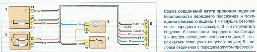 Схема подушки безопасности и перчаточного ящика на Nissan Almera 2013