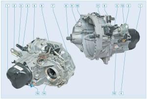 Коробка передач: 1 – задняя крышка; 2 – кронштейн оболочки троса привода выключения сцепления; 3 – вилка привода выключения сцепления; 4 – картер коробки передач; 5 – штуцер шланга сапуна; 6 – механизм переключения передач; 7 – отверстие для датчика скорости автомобиля; 8 – вал полуосевой шестерни дифференциала; 9 – картер сцепления; 10 – первичный вал; 11 – грязезащитный чехол; 12 – держатель жгутов проводов; 13 – пробка маслозаливного отверстия; 14 – корпус внутреннего шарнира привода левого колеса; 15 – выключатель света заднего хода