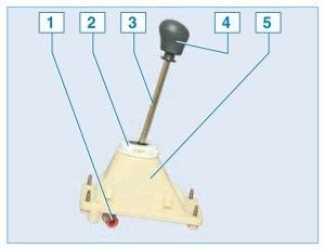 Механизм управления: 1 – втулка; 2 – фиксатор рычага; 3 – рычаг переключения передач; 4 – рукоятка рычага; 5 – корпус механизма