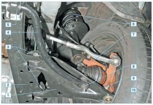 Элементы передней подвески: 1 – рычаг; 2 – подрамник; 3 – болт крепления рычага к подрамнику; 4 – штанга стабилизатора поперечной устойчивости; 5 – скоба крепления штанги стабилизатора к подрамнику; 6 – амортизаторная стойка; 7 – поворотный кулак; 8 – элементы крепления штанги стабилизатора к рычагу; 9 – стяжной болт клеммного соединения поворотного кулака и пальца шаровой опоры; 10 – шаровая опора