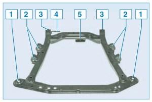 Подрамник: 1 – точки переднего крепления подрамника к кузову; 2 – точки крепления рычага подвески к подрамнику; 3 – точки заднего крепления подрамника и стабилизатора поперечной устойчивости; 4 – кронштейн крепления подушки подвески системы выпуска отработавших газов; 5 – кронштейн крепления задней опоры силового агрегата