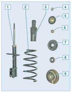 Детали амортизаторной стойки: 1 – телескопическая стойка; 2 – пружина; 3 – буфер хода сжатия с защитным чехлом; 4 – гайка крепления стойки к кузову; 5 – опорная шайба; 6 – гайка крепления верхней опоры; 7 – верхняя опора стойки; 8 – подшипник верхней опоры; 9 – верхняя чашка пружины
