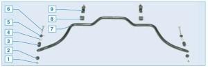 Элементы стабилизатора поперечной устойчивости: 1 – гайка; 2 – нижняя резиновая втулка; 3 – промежуточная резинометаллическая втулка; 4 – пластмассовая шайба; 5 – верхняя резиновая втулка; 6 – винт; 7 – штанга стабилизатора; 8 – скоба; 9 – подушка штанги стабилизатора