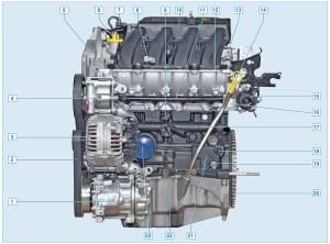 Двигатель К4М Описание