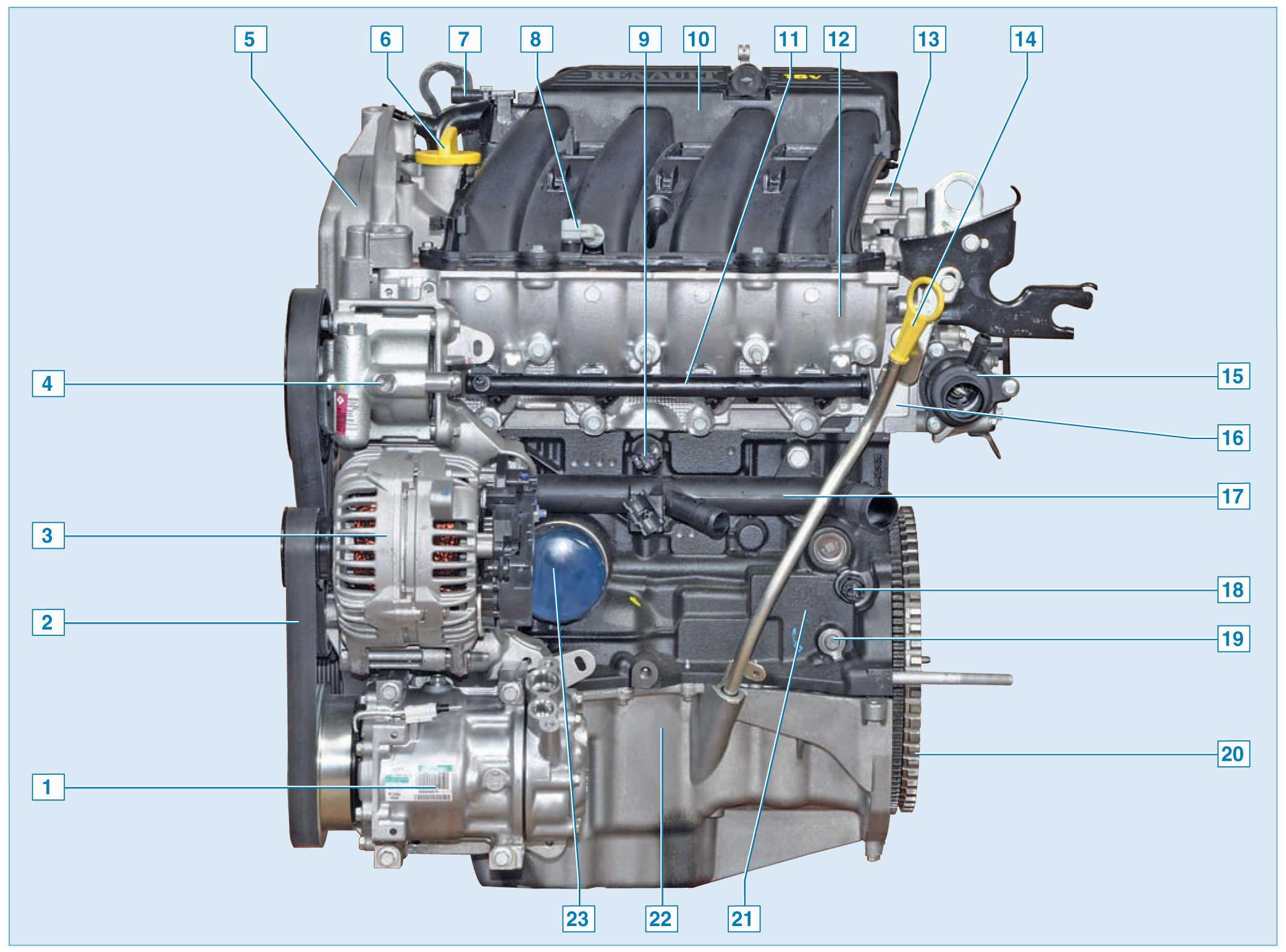 Схема двигателя nissan almera