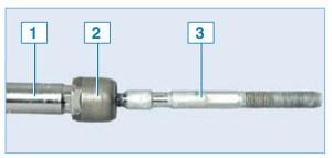Рулевая тяга в сборе с рейкой рулевого механизма: 1 – рейка; 2 – шаровой шарнир тяги; 3 – рулевая тяга
