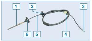 Трос привода сцепления: 1 – передний наконечник троса; 2 – передний наконечник оболочки троса; 3 – задний наконечник троса; 4 – задний наконечник оболочки троса; 5 – трос; 6 – резиновая опорная втулка