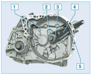 Элементы механизма привода сцепления: 1 – картер сцепления; 2 – направляющая втулка подшипника выключения сцепления; 3 – подшипник выключения сцепления с муфтой в сборе; 4 – вилка выключения сцепления; 5 – грязезащитный чехол
