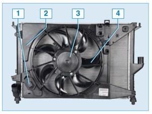 Вентилятор системы охлаждения в сборе с радиатором: 1 – дополнительный резистор; 2 – кожух; 3 – электродвигатель; 4 – крыльчатка