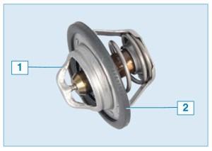 Термостат: 1 – термостат; 2 – уплотнительное кольцо