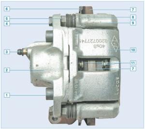 Тормозной механизм переднего колеса в сборе: 1 – винт крепления корпуса цилиндра к суппорту; 2 – корпус колесного цилиндра; 3 – штуцер прокачки гидропривода тормозов; 4 – болт крепления скобы к направляющему пальцу; 5 – направляющий палец; 6 – щит тормозного механизма; 7 – диск тормозного механизма; 8 – чехол направляющего пальца; 9 – направляющая колодка; 10 – суппорт; 11 – тормозные колодки