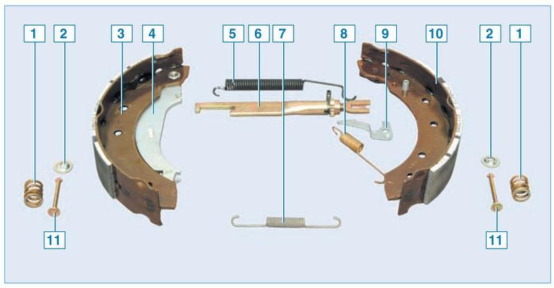 4 – рычаг привода стояночного