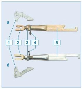 Элементы механизма автоматической регулировки зазора между колодками и барабаном: а – тормозного механизма правого колеса; б – тормозного механизма левого колеса; 1 – рычаг регулятора; 2 – резьбовой наконечник распорной планки; 3 – храповая гайка; 4 – пружинный стопор; 5 – распорная планка