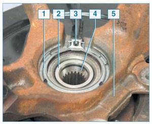 Расположение датчика скорости вращения переднего колеса в ступичном узле: 1 – установочное кольцо датчика скорости; 2 – внутреннее кольцо подшипника ступицы; 3 – датчик скорости вращения колеса; 4 – ступица колеса; 5 – поворотный кулак