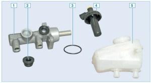 Элементы главного тормозного цилиндра и бачка гидропривода тормозной системы: 1 – главный тормозной цилиндр; 2 – уплотнительная втулка; 3 – уплотнительное кольцо вакуумного усилителя тормозов; 4 – крышка бачка с датчиком недостаточного уровня жидкости в бачке; 5 – бачок гидропривода