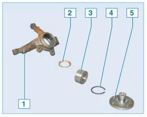 Элементы ступичного узла: 1 – поворотный кулак; 2 – установочное кольцо датчика скорости вращения колеса (на автомобиле без ABS оно отсутствует); 3 – подшипник ступицы; 4 – стопорное кольцо; 5 – ступица колеса