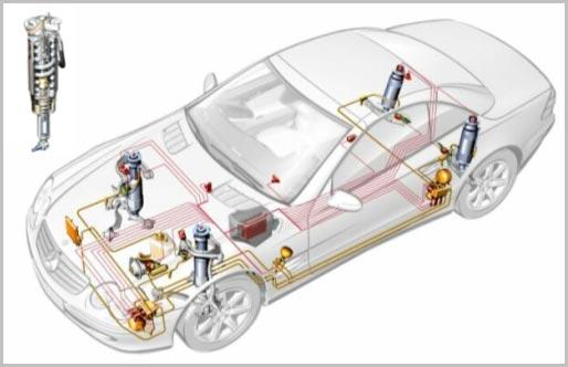 Усиление ходовой бронированных автомобилей